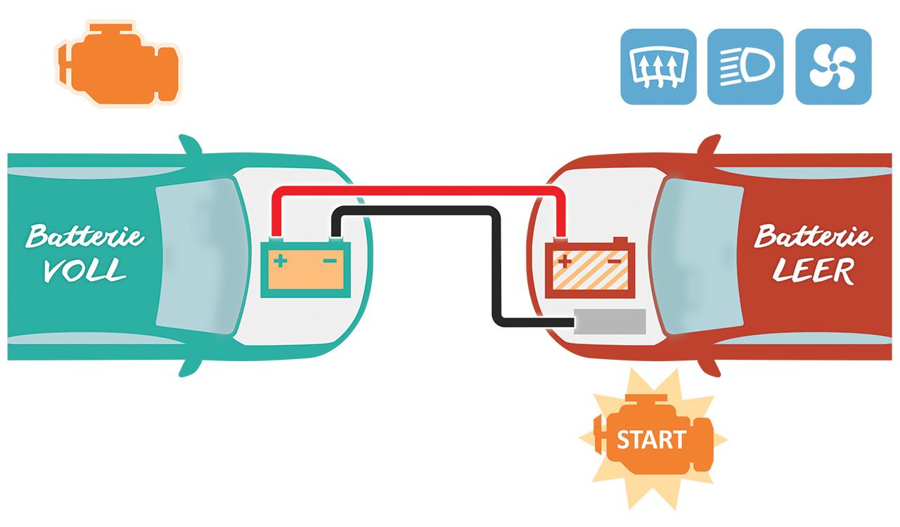 Batterie überbrücken Schritt 6