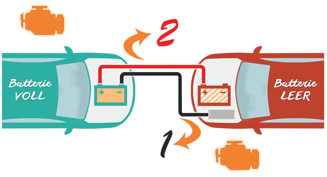 Batterie überbrücken Schritt 7