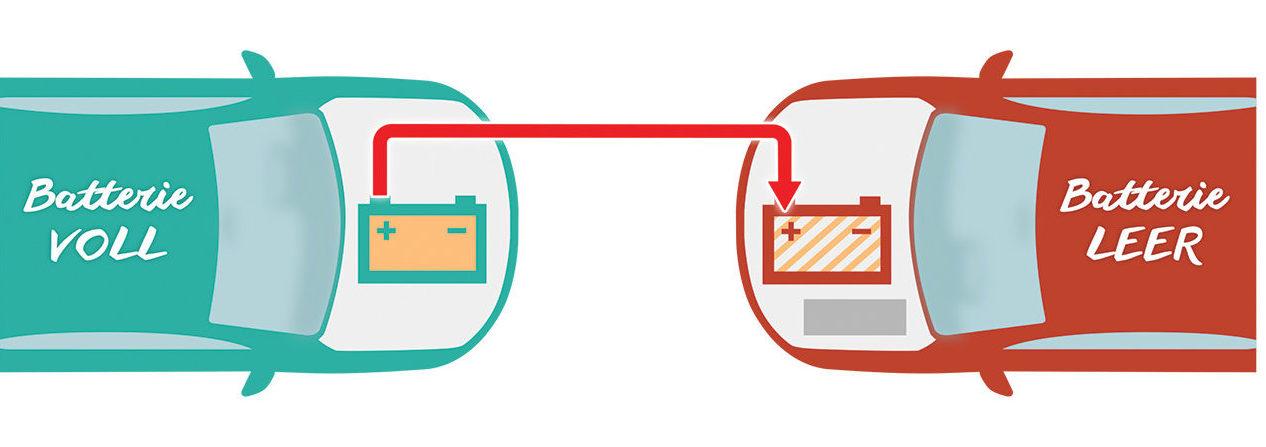 Batterie überbrücken Schritt 1