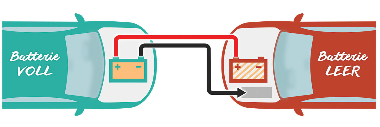 Batterie überbrücken Schritt 2